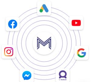 madgicx platform